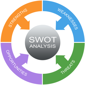 swot-analysis